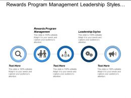 Rewards Program Management Leadership Styles Customer Engagement Agile Methodology Cpb