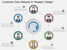rf Customer Care Network In Hexagon Design Flat Powerpoint Design