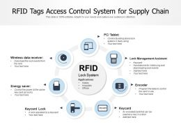 RFID Tags Access Control System For Supply Chain