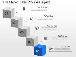 Ri Five Staged Sales Process Diagram Powerpoint Template