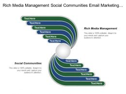 Rich Media Management Social Communities Email Marketing Authoring Tools