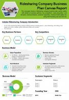 Ridesharing Company Business Plan Canvas Report Presentation Report Infographic Ppt Pdf Document
