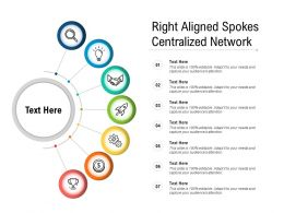 Right Aligned Spokes Centralized Network