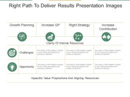 Right Path To Deliver Results Presentation Images