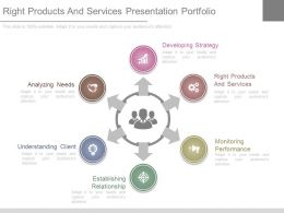 Right Products And Services Presentation Portfolio