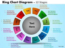 Ring Chart