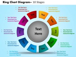 Ring Chart Diagram 10 Stages 10