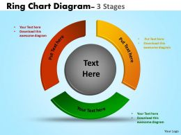 Ring Chart Diagram 3 Stages 31