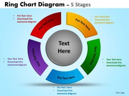 Ring Chart Diagram 5 Stages 32