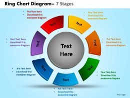 Ring Chart Diagram 7 Stages 34