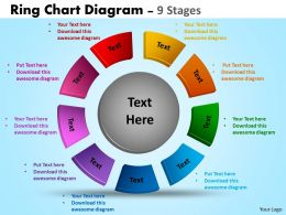 Ring Chart process Diagrams 5
