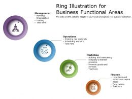 Ring Illustration For Business Functional Areas