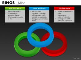 Rings Misc 2 PPT 3