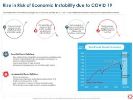 Rise In Risk Of Economic Instability Due To Covid 19 Ppt Templates