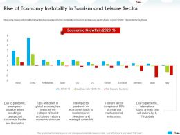 Rise Of Economy Instability In Tourism And Leisure Sector Arrivals Ppt Powerpoint Presentation Styles Layout
