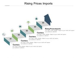 Rising Prices Imports Ppt Powerpoint Presentation Icon Background Image Cpb