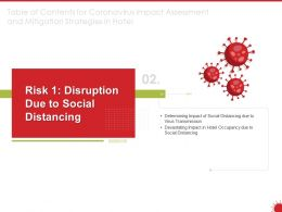 Risk 1 Disruption Due To Social Distancing Powerpoint Presentation Formats