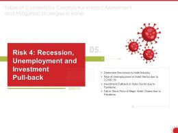Risk 4 Recession Unemployment And Investment Pull Back Sector Ppt Powerpoint Presentation Slide Portrait