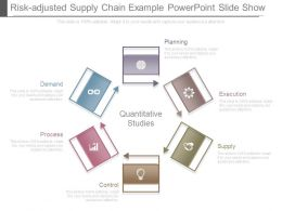 Risk Adjusted Supply Chain Example Powerpoint Slide Show