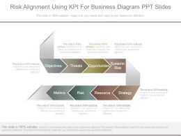 Risk Alignment Using Kpi For Business Diagram Ppt Slides