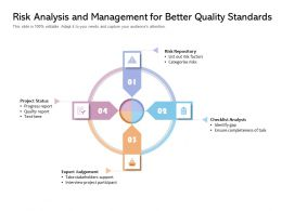 Risk Analysis And Management For Better Quality Standards