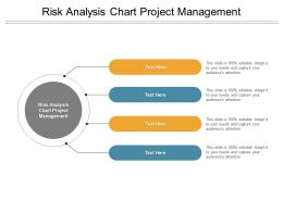 Risk Analysis Chart Project Management Ppt Powerpoint Infographic Cpb