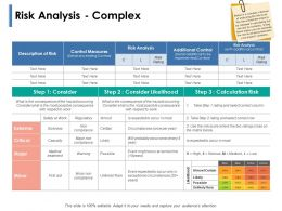 Risk Analysis Complex Analysis Ppt Powerpoint Presentation Show Layouts