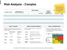 Risk Analysis Complex Consider Calculation Risk Ppt Powerpoint Presentation Slides Outline