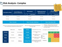 Risk Analysis Complex Control Measures Ppt Powerpoint Presentation Pictures