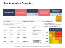 Risk Analysis Complex Measures Ppt Powerpoint Presentation Pictures Design Ideas