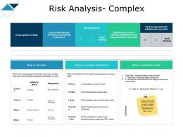 Risk Analysis Complex Measures Ppt Powerpoint Presentation Portfolio Ideas