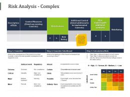 Risk Analysis Complex Non Compliance Ppt Powerpoint Presentation Styles Professional