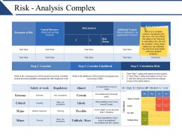Risk Analysis Complex Powerpoint Slide Show