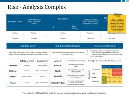 Risk Analysis Complex Ppt Layouts Show