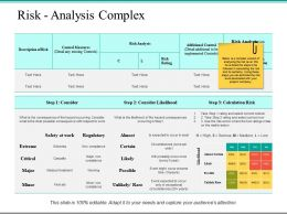 Risk Analysis Complex Ppt Powerpoint Presentation File Layouts