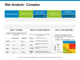Risk Analysis Complex Ppt Powerpoint Presentation Icon Microsoft