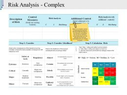 Risk Analysis Complex Ppt Sample File