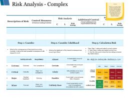 Risk Analysis Complex Ppt Styles Design Ideas
