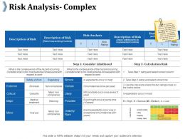 Risk Analysis Complex Ppt Summary Background Images