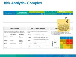 Risk Analysis Complex Ppt Summary Diagrams