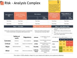 Risk Analysis Complex Risk Rating Ppt Powerpoint Presentation Outline Skills