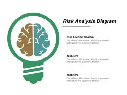Risk Analysis Diagram Ppt Powerpoint Presentation Show Graphic Images Cpb