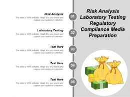 Risk Analysis Laboratory Testing Regulatory Compliance Media Preparation Cpb