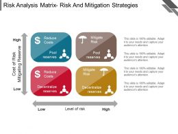 Risk Analysis Matrix Risk And Mitigation Strategies Ppt Slides