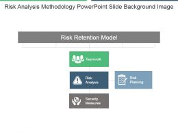 Risk Analysis Methodology Powerpoint Slide Background Image