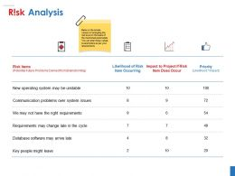 Risk Analysis Ppt Background Images