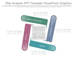 Risk Analysis Ppt Template Powerpoint Graphics