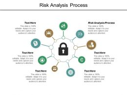 Risk Analysis Process Ppt Powerpoint Presentation Layouts Themes Cpb