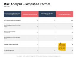 Risk Analysis Simplified Format Database Software Ppt Powerpoint Presentation Slides
