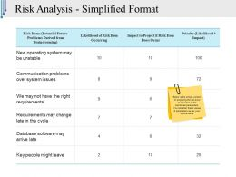 Risk Analysis Simplified Format Powerpoint Slide Background
